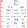 Phân tích lô tô dự đoán miền bắc ngày 06/12