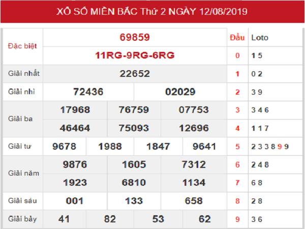 Dự đoán KQXSMB thứ 3 ngày 13/08 chính xác tuyệt đối 100%
