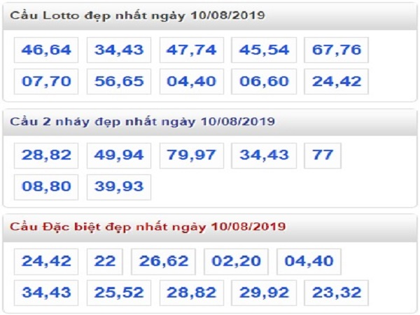 Nhận định xổ số miền bắc ngày 10/08 từ các cao thủ
