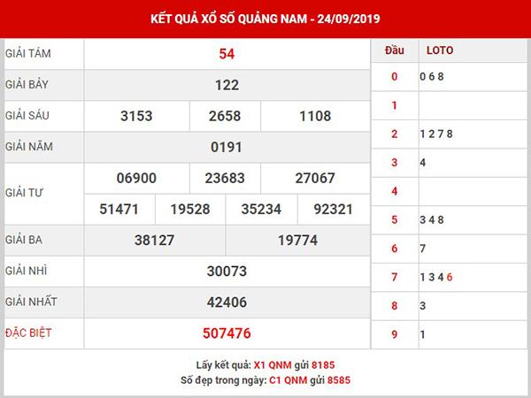 Thống kê XS Quảng Nam thứ 3 ngày 01-10-2019