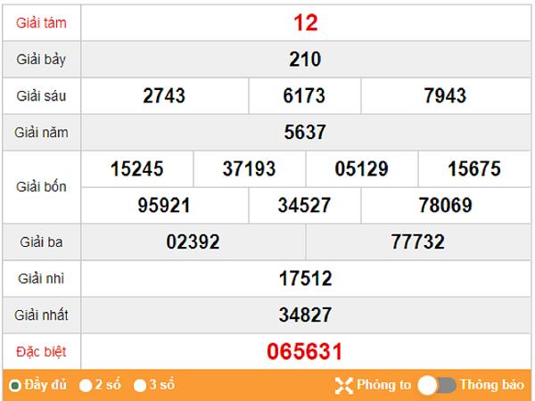 Bảng tổng hợp con số đẹp ngày 04/11 chuẩn xác