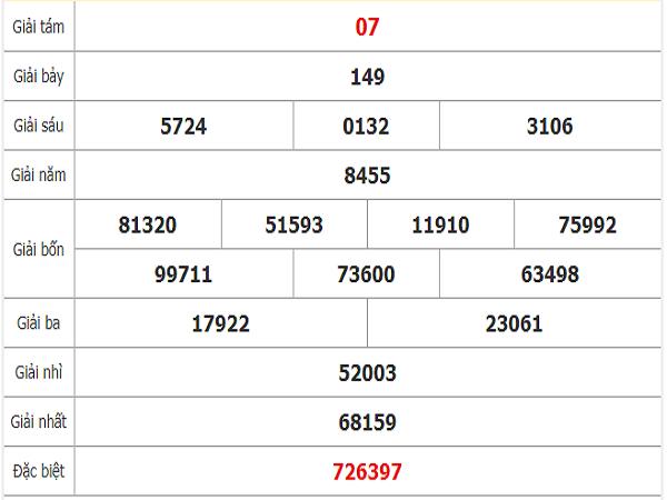 Tham khảo quay thử dự đoán xổ số Bạc Liêu thứ 3: