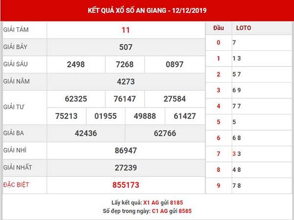 Phân tích kết quả XS An Giang thứ 5 ngày 19-12-2019
