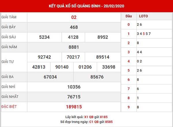 Dự đoán xs Quảng Bình ngày 27-02-2020