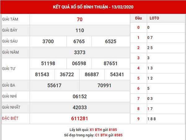 Dự đoán xs Bình Thuận thứ 5 ngày 20-02-2020