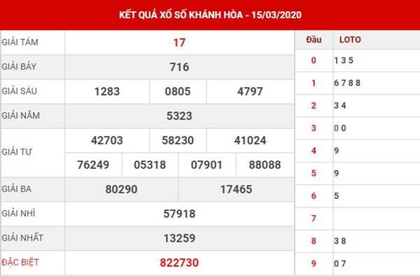 Phân tích XS Khánh Hòa thứ 4 ngày 18-3-2020