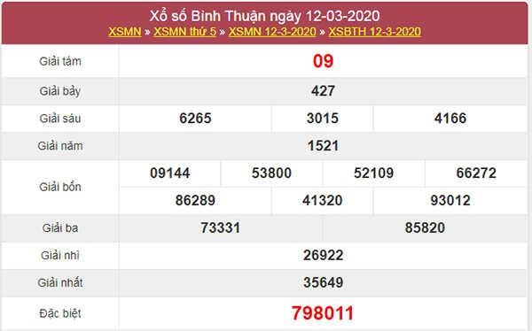 Dự đoán XSBTH VIP 19/3/2020 - Soi cầu KQXS Bình Thuận
