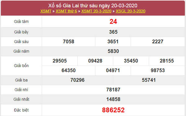 Dự đoán XSGL ngày 27/3/2020 - KQXS Gia Lai thứ 6