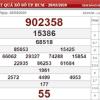 Bảng KQXSHCM- Thống kê kqxs HCM ngày 30/03/2020
