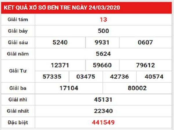 Nhận định XSBT 31/3/2020