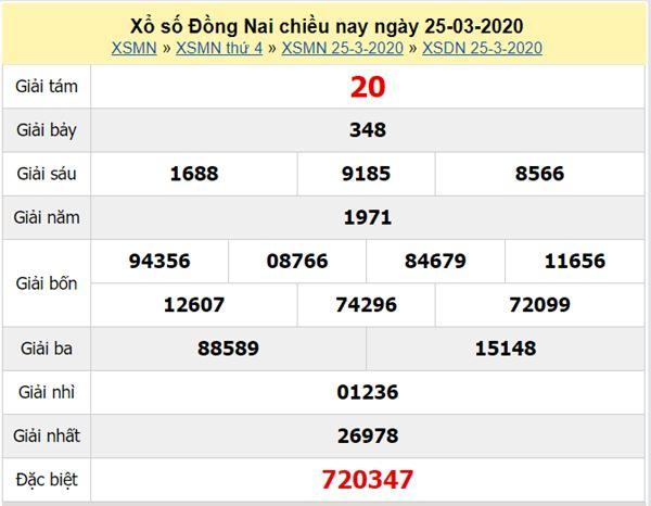 Phân tích XSDNA 29/4/2020 - KQXS Đồng Nai thứ 4