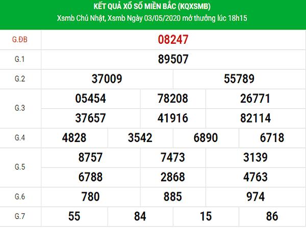 Cao thủ miền bắc thống kê xổ số miền bắc chốt số đẹp hôm nay ngày 04/05/2020
