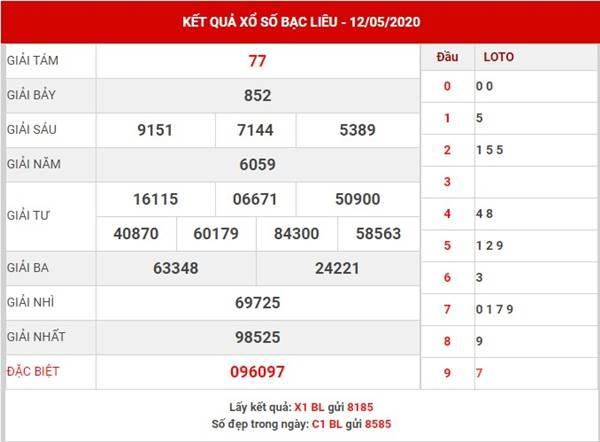 Phân tích kết quả SXBL thứ 3 ngày 19-5-2020