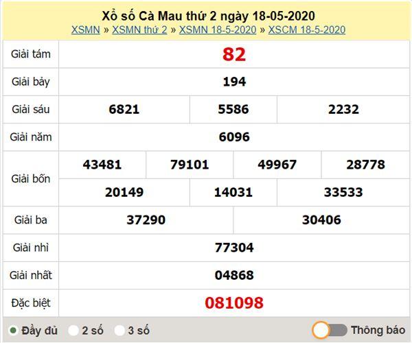 Dự đoán XSCM 25/5/2020 - KQXS Cà Mau thứ hai