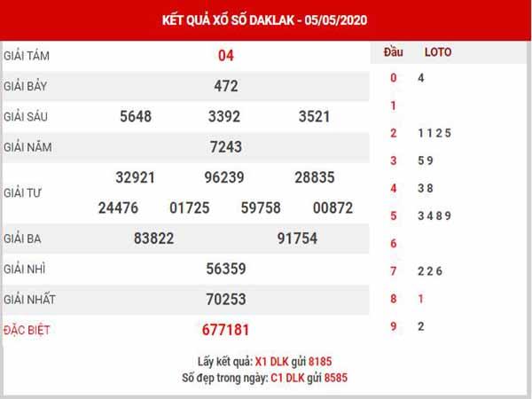 Phân tích XSDLK ngày 12/5/2020
