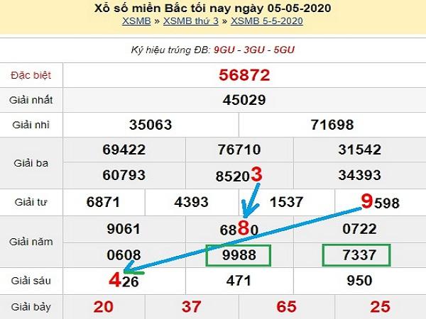 du-doan-xsmb-bach-thu-ngay-6-5-2020
