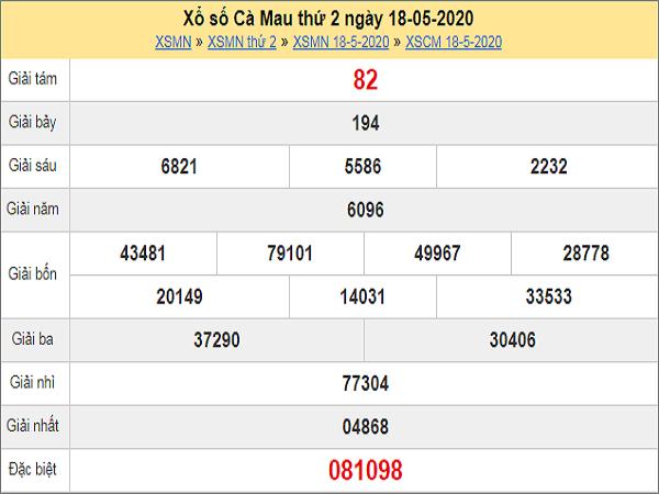 Phân tích XSCM 25/5/2020