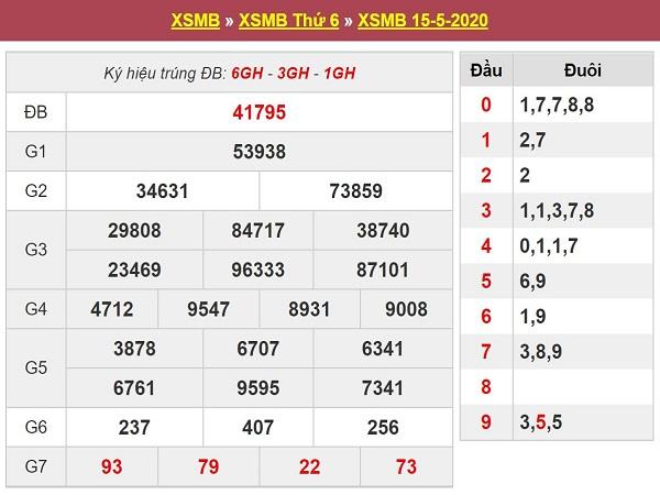 Cao thủ thống kê xổ số miền bắc-KQXSMB ngày 16/05/2020