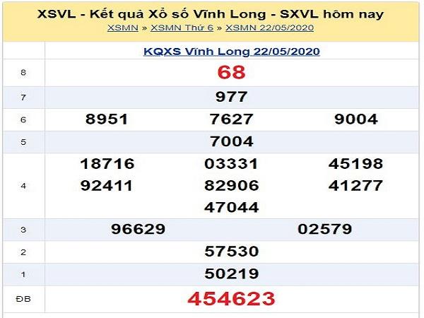 Tổng hợp KQXSVL- Thống kê xổ số vĩnh long thứ 6 ngày 29/05/2020