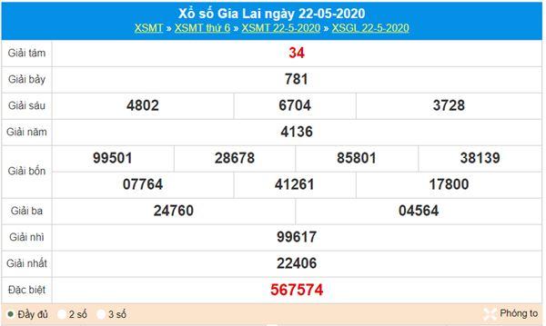 Thống kê XSGL 29/5/2020 - KQXS Gia Lai thứ 6 hôm nay