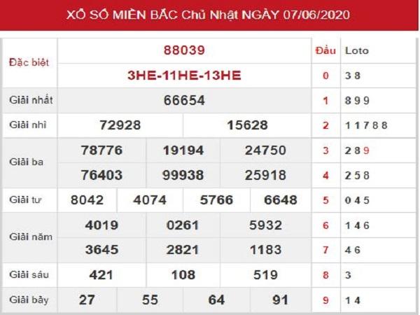 Bảng KQXSMB- Dự đoán xổ số miền bắc ngày 08/06/2020