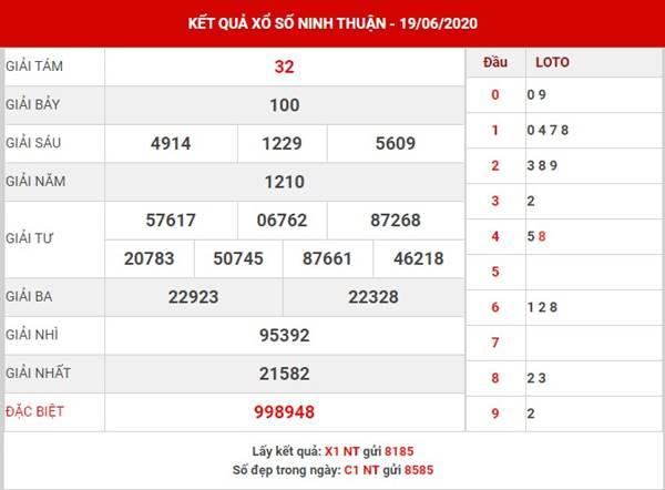 Phân tích SX Ninh Thuận thứ 6 ngày 26-6-2020