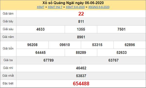 Dự đoán XSQNG 13/6/2020 chốt KQXS Quảng Ngãi thứ 7