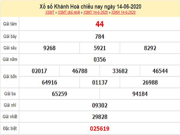 ket-qua-xo-so-Khanh-Hoa-ngay-14-6-2020-min