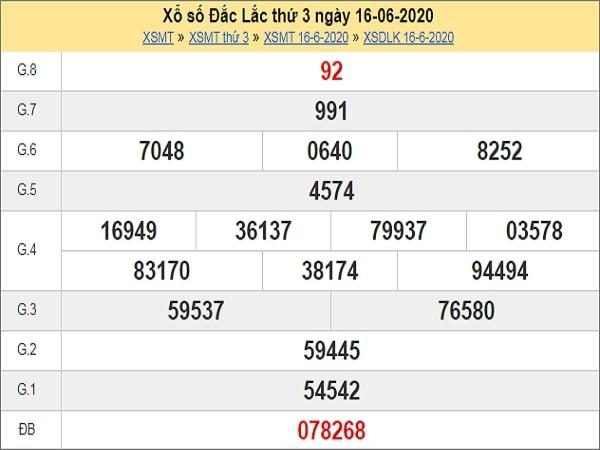 Nhận định XSDLK 23/6/2020