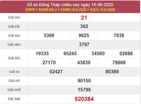 Thống kê XSDT 22/6/2020 chốt KQXS Đồng Tháp thứ 2