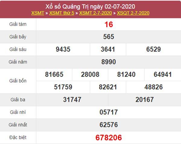 Dự đoán XSQT 9/7/2020 chốt KQXS Quảng Trị cực chuẩn
