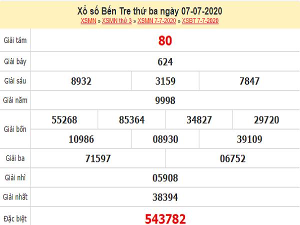 Chuyên gia thống kê lô tô xổ số bến tre ngày 14/07  hôm nay