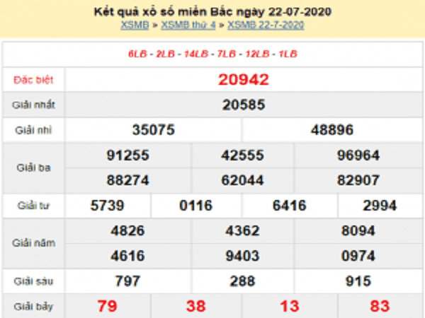 Cao thủ thống kê KQXSMB- xổ số miền bắc thứ 5 ngày 23/07