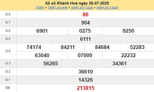 Soi cầu XSKH 29/7/2020 chốt lô Khánh Hoà cùng chuyên gia