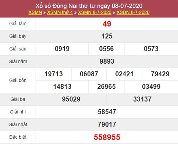Thống kê XSDNA 15/7/2020 - KQXS Đồng Nai thứ 4