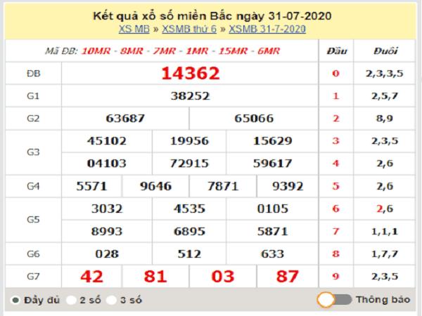 Phân tích KQXSMB- xổ số miền bắc ngày 01/08 chuẩn xác