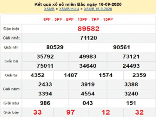 Dự đoán KQXSMB- xổ số miền bắc thứ 5 ngày 17/09/2020 chuẩn