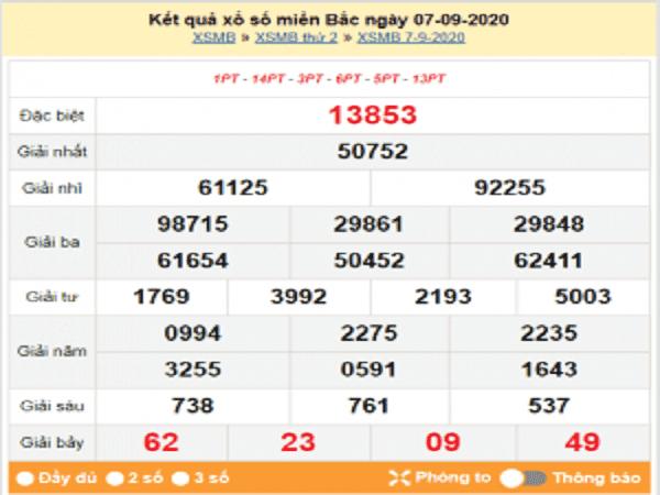 Phân tích KQXSMB- xổ số miền bắc thứ 3 ngày 08/09/2020