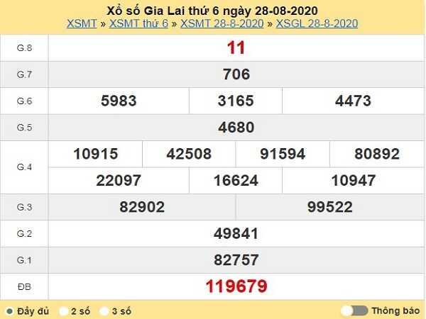 Dự đoán KQXSGL - xổ số gia lai thứ 6 ngày 04/09/2020 chuẩn