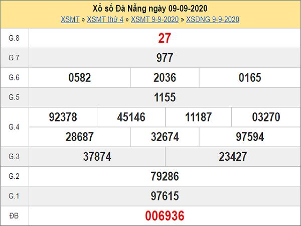 Dự đoán KQXSDN- xổ số đà nẵng ngày 12/09/2020 của các cao thủ