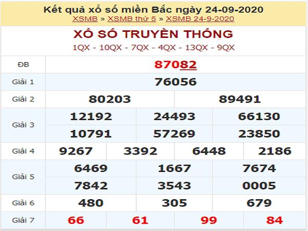Phân tích KQXSMB ngày 25/09/2020- xổ số miền bắc tỷ lệ trúng cao