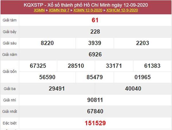 Phân tích XSHCM 14/9/2020 chốt số đẹp Hồ Chí Minh thứ 2