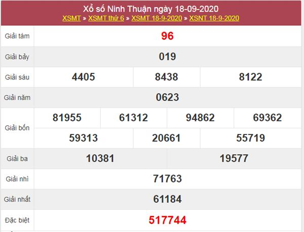 Soi cầu XSNT 25/9/2020 chốt lô VIP Ninh Thuận thứ 6