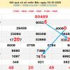 Nhận định KQXSMB ngày 05/10/2020 - xổ số miền bắc tỷ lệ trúng cao