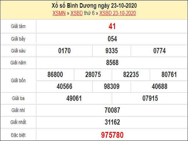 Nhận định XSBD 30/10/2020