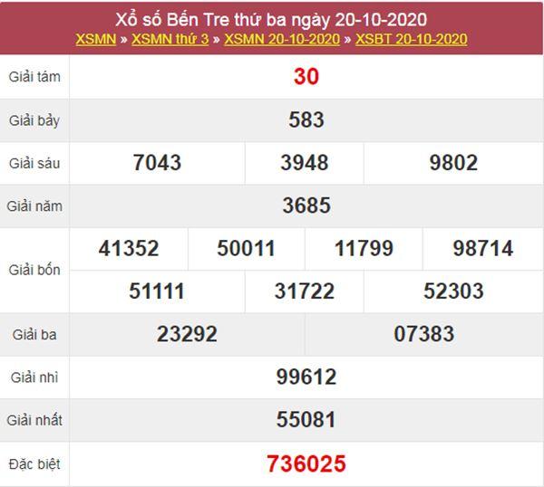 Nhận định KQXS Bến Tre 27/10/2020 thứ 3 chính xác nhất