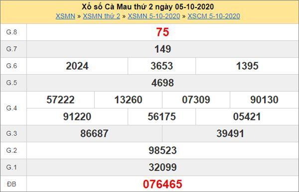 Soi cầu XSCM 12/10/2020 chốt lô Cà Mau thứ 2 tỷ lệ trúng cao