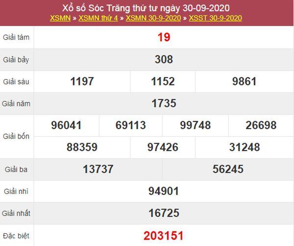 Thống kê XSST 7/10/2020 chốt lô Sóc Trăng thứ 4 chính xác