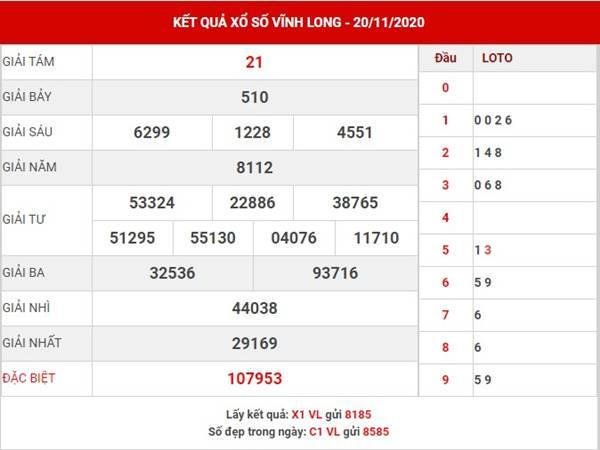 Phân tích kết quả XSVL thứ 6 ngày 27/11/2020