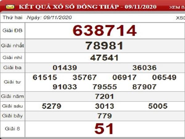 Thống kê XSDT ngày 16/11/2020- xổ số đồng tháp chi tiết